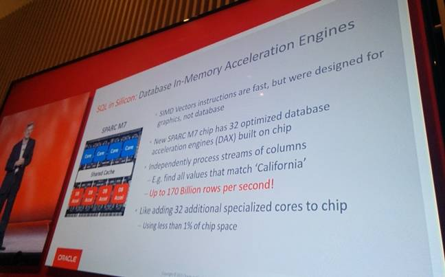 Oracle hardwires encryption and SQL hastening algorithms into Sparc M7 silicon